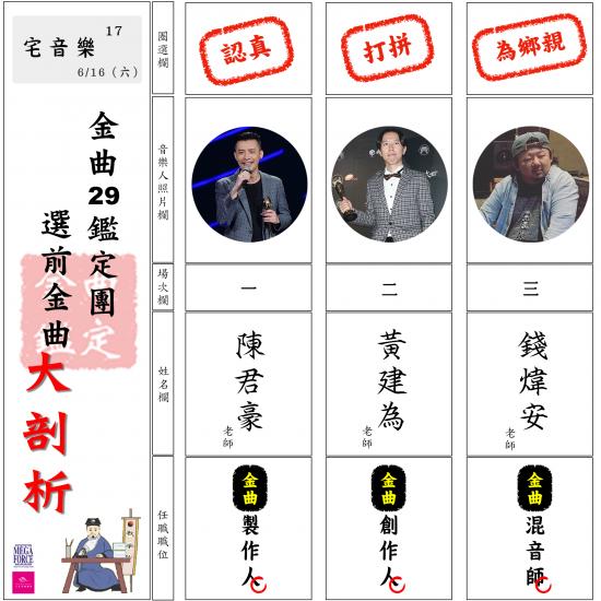 (已結束) 宅音樂十七:【金曲29鑑定團-選前金曲大剖析】一日套票
